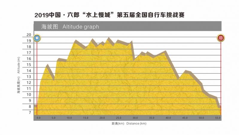 海拔图2.jpg