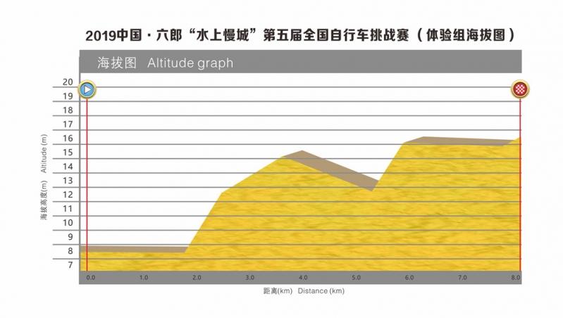 体验组_海拔图4.jpg