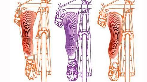 骑自行车合理的踩踏姿势