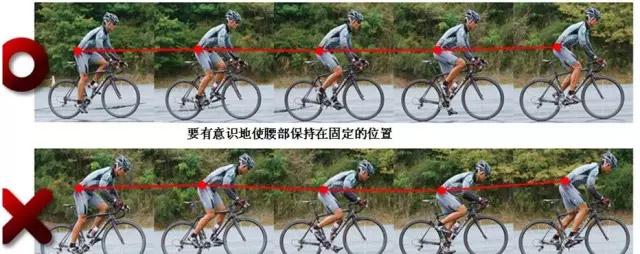 教你骑自行车如何摇车以及摇车容易出现的问题及原因