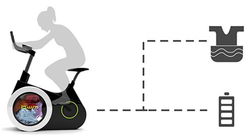 健身洗衣两不误:可洗衣的室内健身自行车