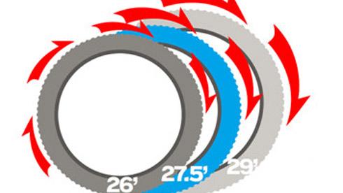 捷安特系统阐述27.5山地车轮径技术